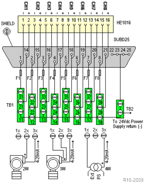 plc og input card wiring diagram with Plc Analog Input Card Wiring Diagram on 4 20ma Wiring Diagram together with Siemens Pad 3 Wiring Diagram besides Plc Analog Input Card Wiring Diagram furthermore Plc Analog Input Card Wiring Diagram moreover Plc Analog Input Card Wiring Diagram.