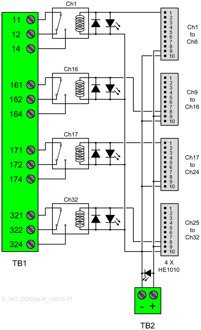 6es7 322 1bl00 0aa0 wiring diagram